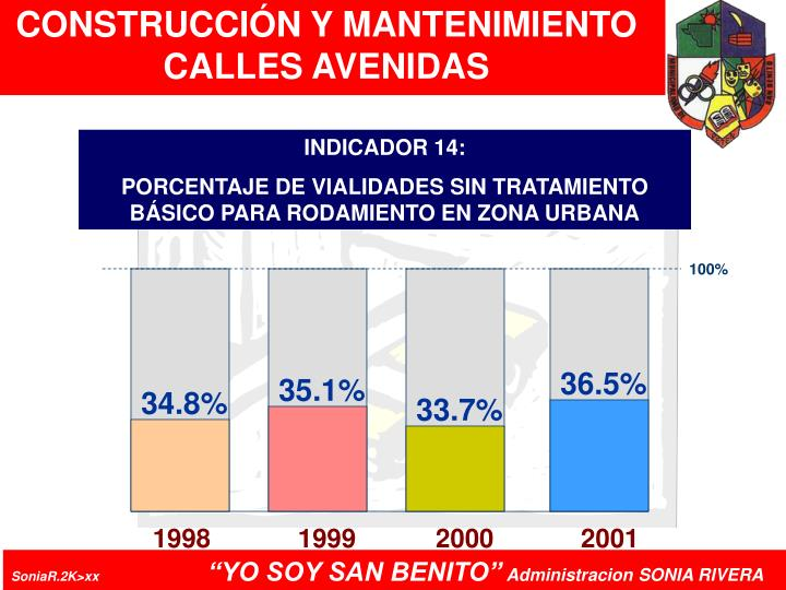 CONSTRUCCIÓN Y MANTENIMIENTO CALLES AVENIDAS