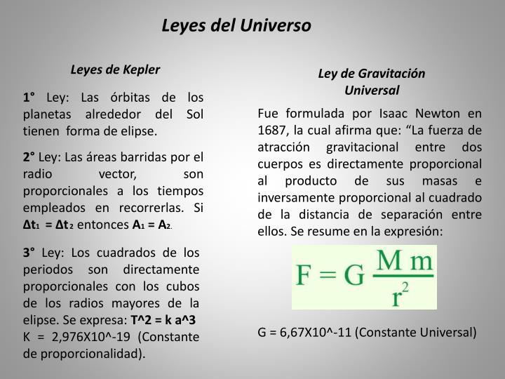 Leyes del Universo