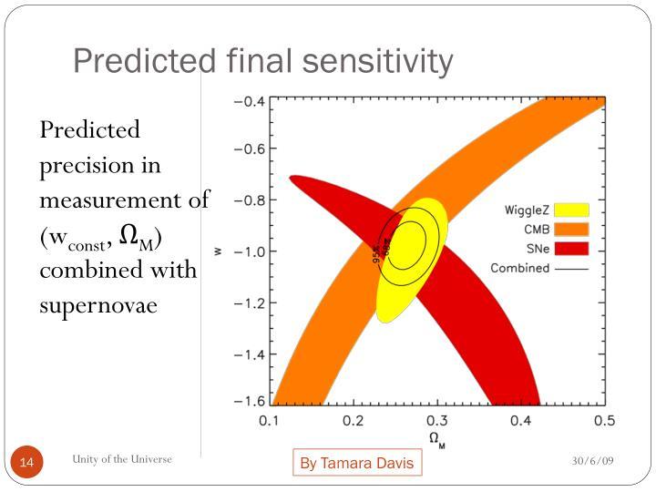 Predicted final sensitivity