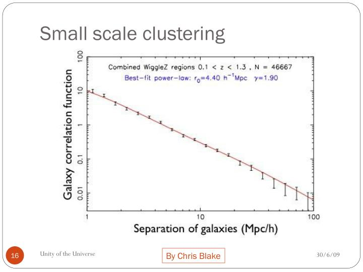 Small scale clustering