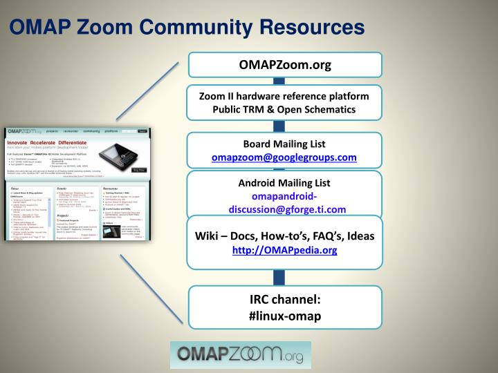 OMAP Zoom Community Resources