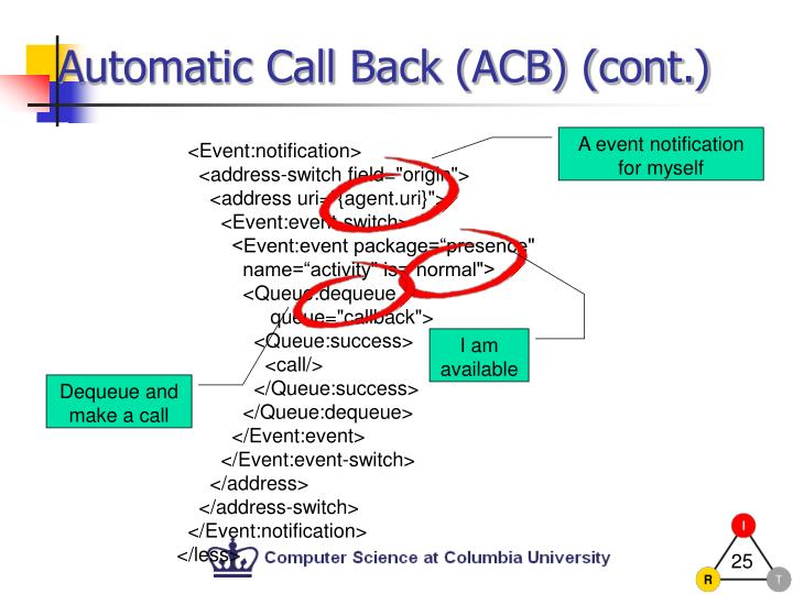 Automatic Call Back (ACB) (cont.)
