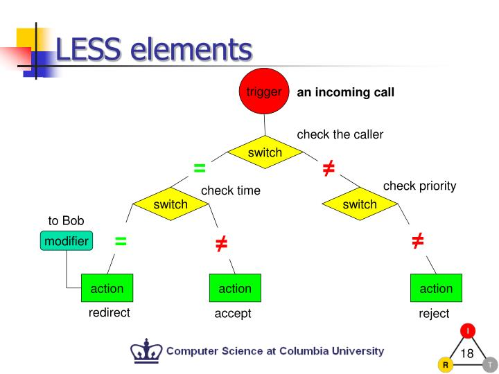 check the caller