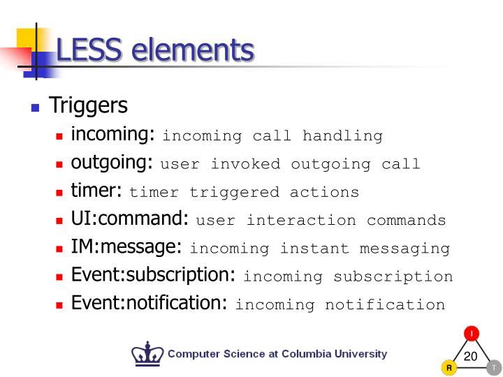 LESS elements