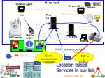 location based services in our lab