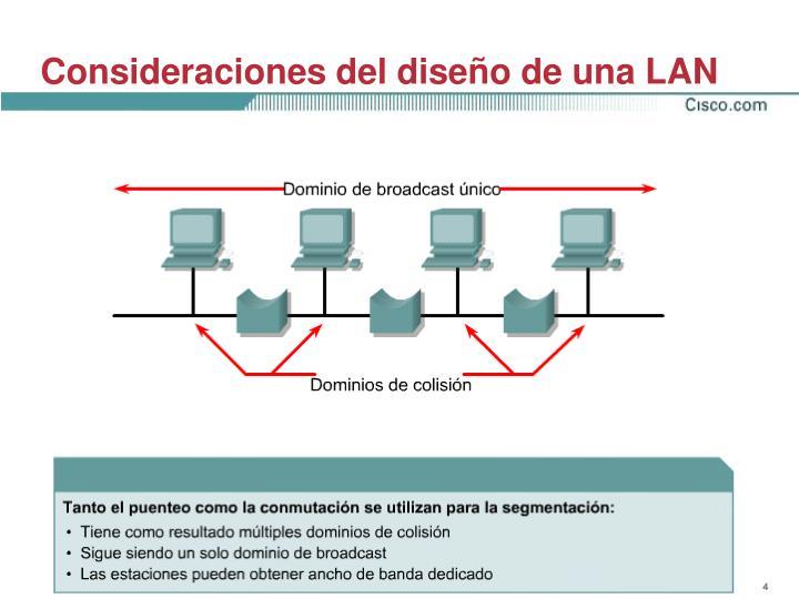 Consideraciones del diseño de una LAN