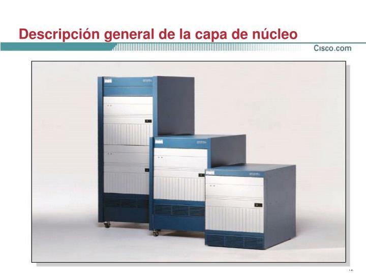 Descripción general de la capa de núcleo