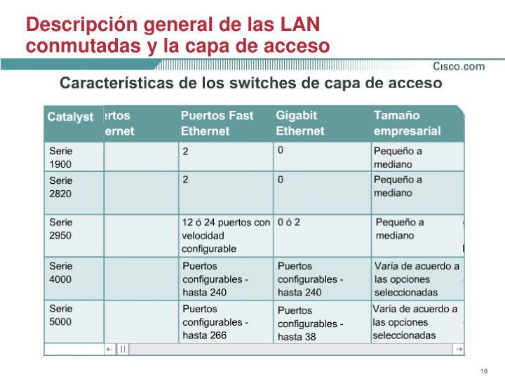 Descripción general de las LAN conmutadas y la capa de acceso