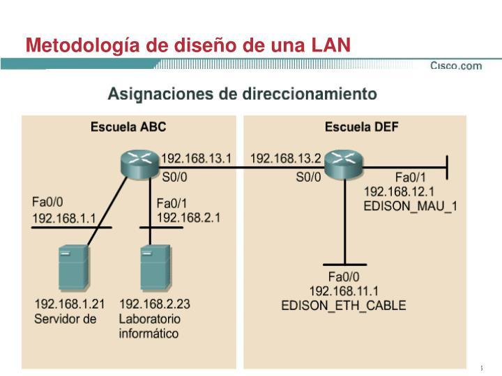 Metodología de diseño de una LAN