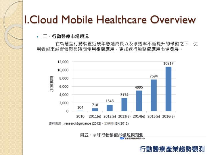 I cloud mobile healthcare overview1