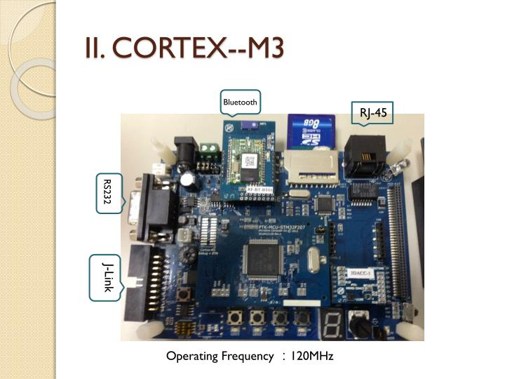 II. CORTEX--M3