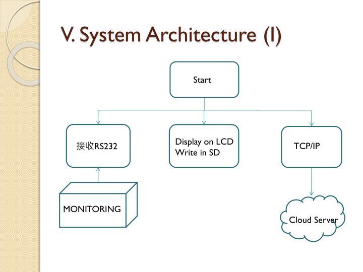 V. System Architecture (I)