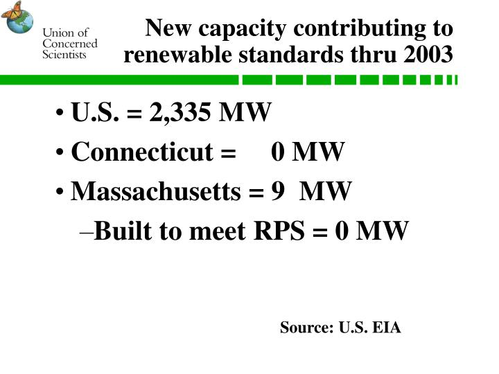 New capacity contributing to  renewable standards thru 2003