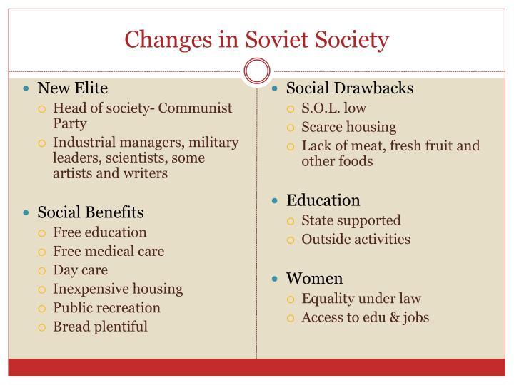 Changes in Soviet Society