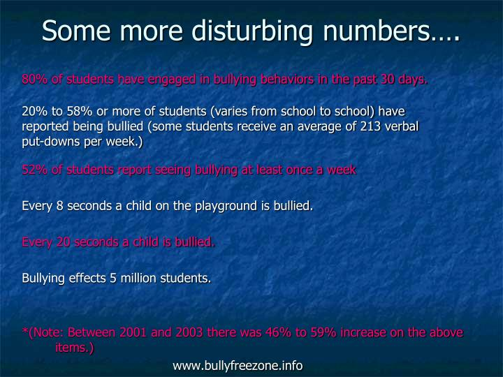 Some more disturbing numbers….