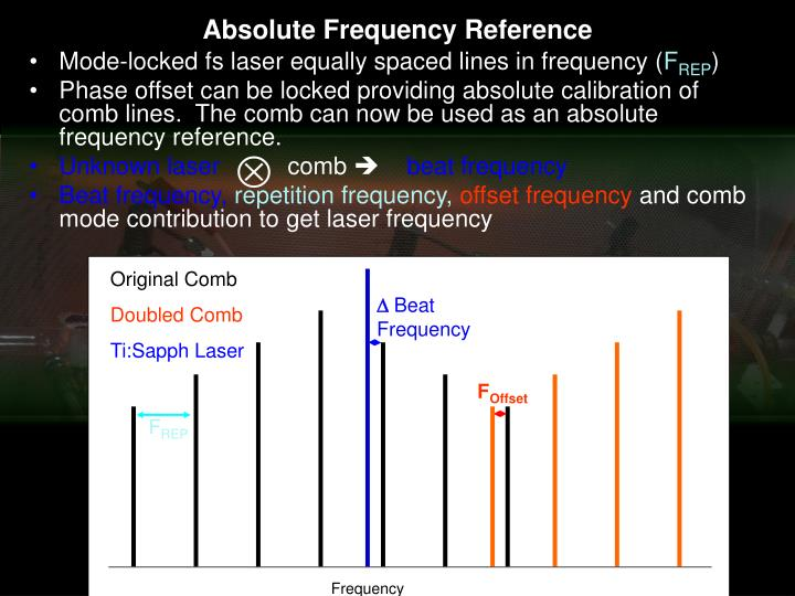 Absolute Frequency Reference