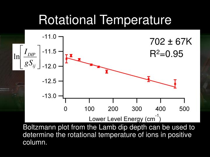 Rotational Temperature
