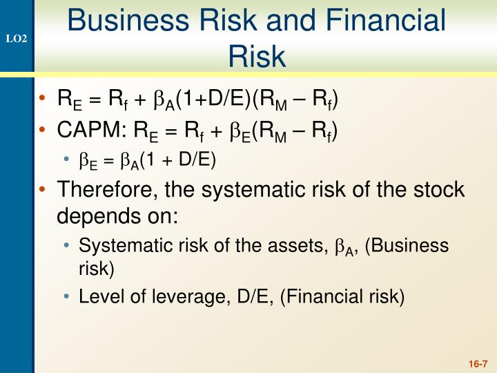 Business Risk and Financial Risk