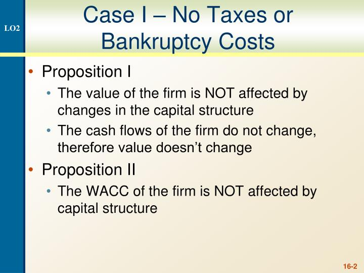 Case i no taxes or bankruptcy costs
