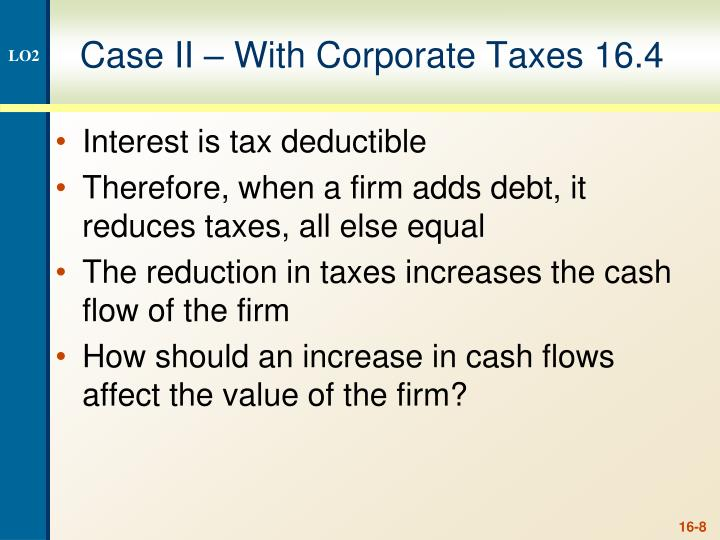 Case II – With Corporate Taxes 16.4