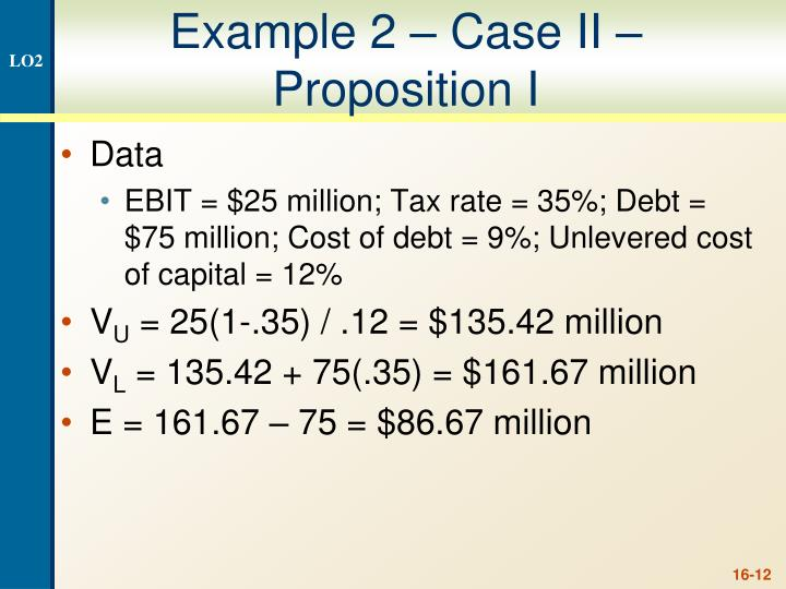 Example 2 – Case II – Proposition I