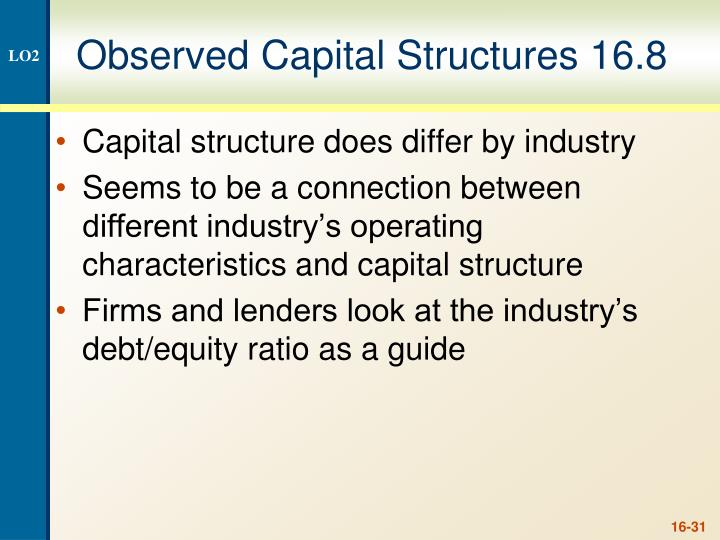 Observed Capital Structures 16.8