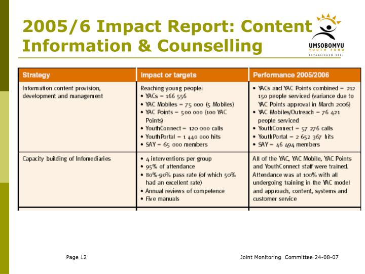 2005/6 Impact Report: Content Information & Counselling
