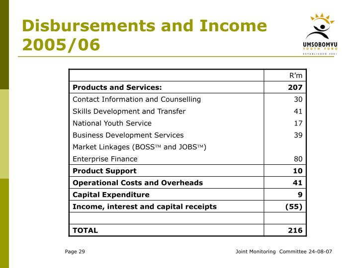 Disbursements and Income 2005/06