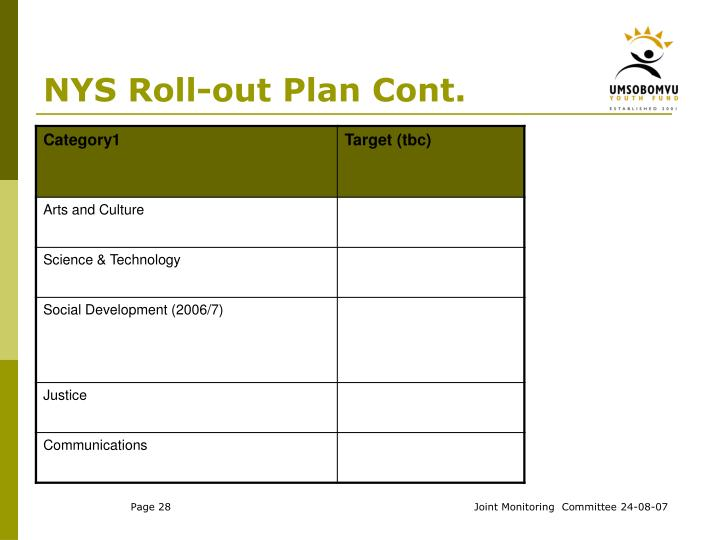 NYS Roll-out Plan Cont.