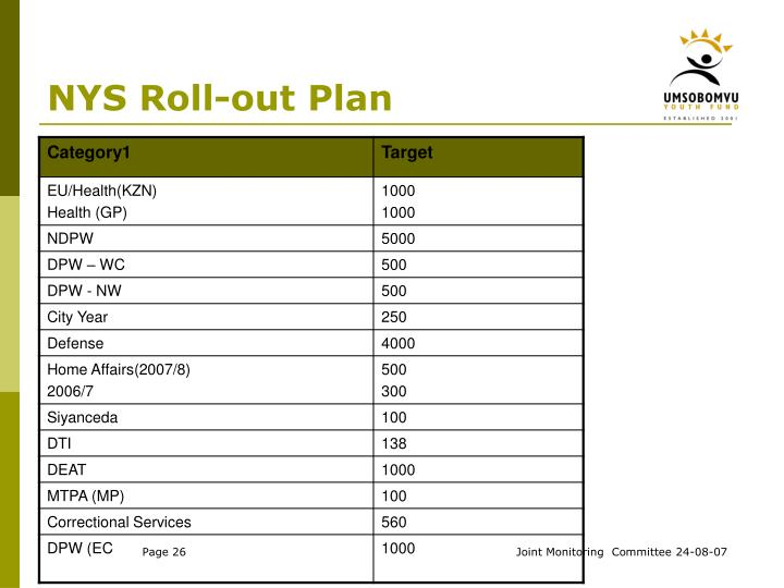NYS Roll-out Plan