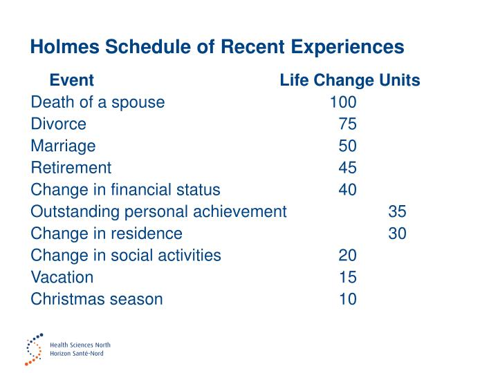 Holmes Schedule of Recent Experiences