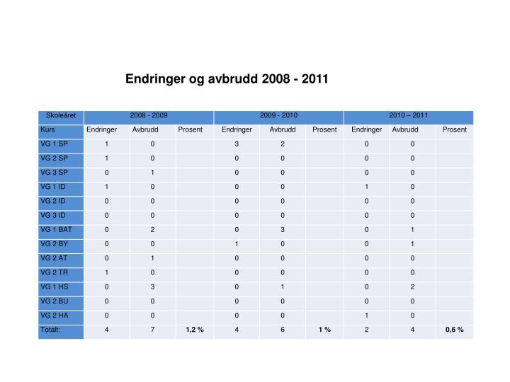 Endringer og avbrudd 2008 - 2011