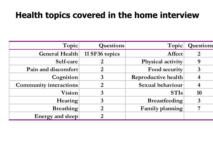Health topics covered in the home interview