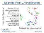 upgrade fault characteristics