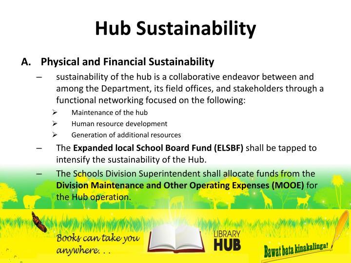 Hub Sustainability
