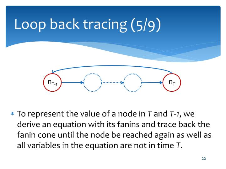 Loop back tracing (5/9)