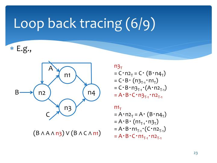 Loop back tracing (6/9)