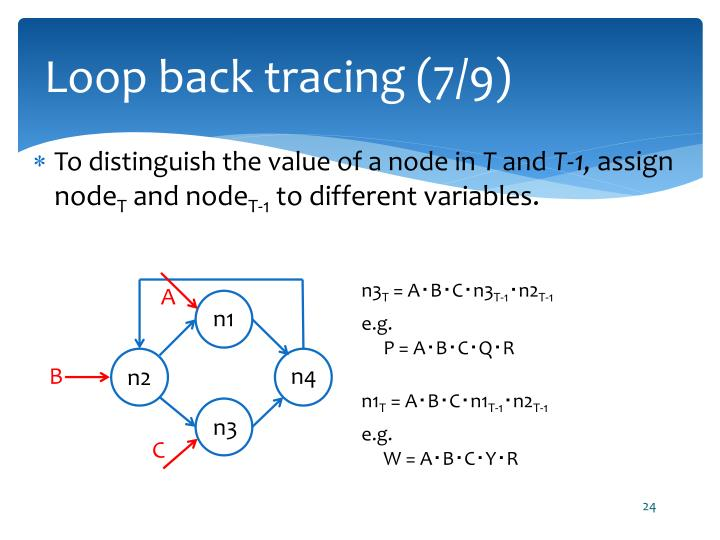 Loop back tracing (7/9)
