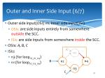 outer and inner side input 6 7