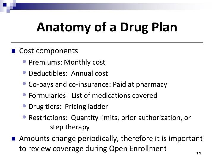 Anatomy of a Drug Plan