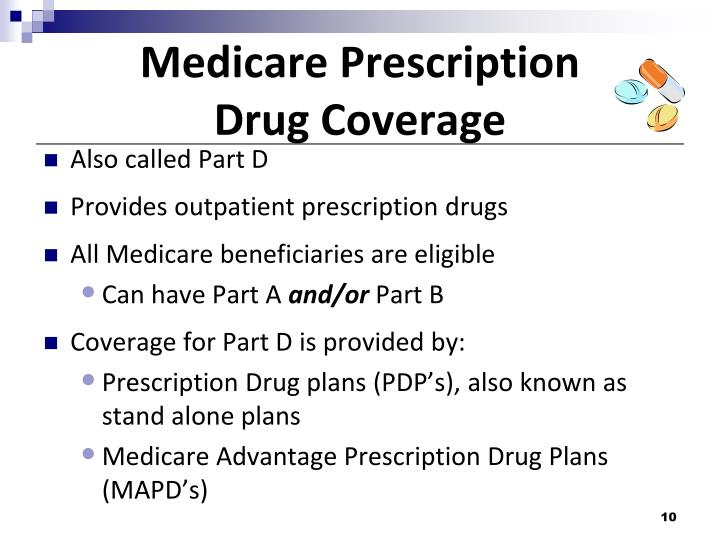 Medicare Prescription