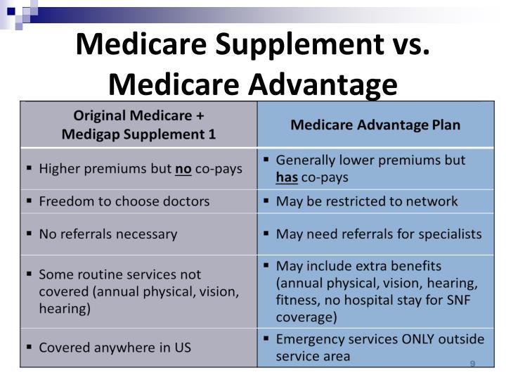 Medicare Supplement vs.