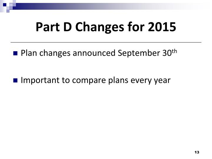 Part D Changes for 2015
