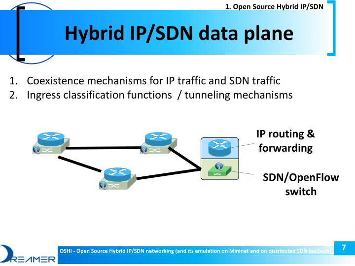 1. Open Source Hybrid IP/SDN
