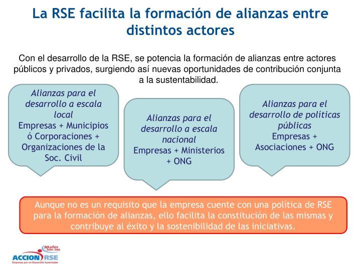 La RSE facilita la formación de alianzas entre distintos actores