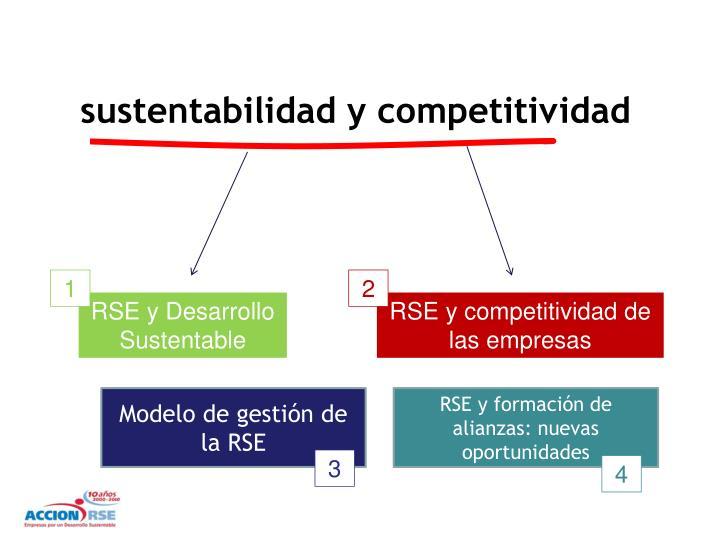 sustentabilidad y competitividad