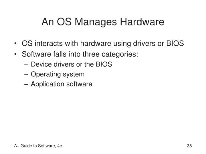 An OS Manages Hardware