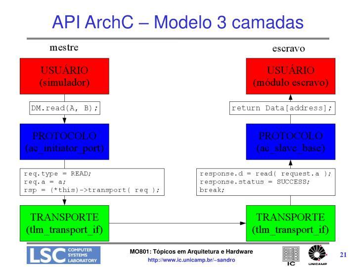 API ArchC – Modelo 3 camadas