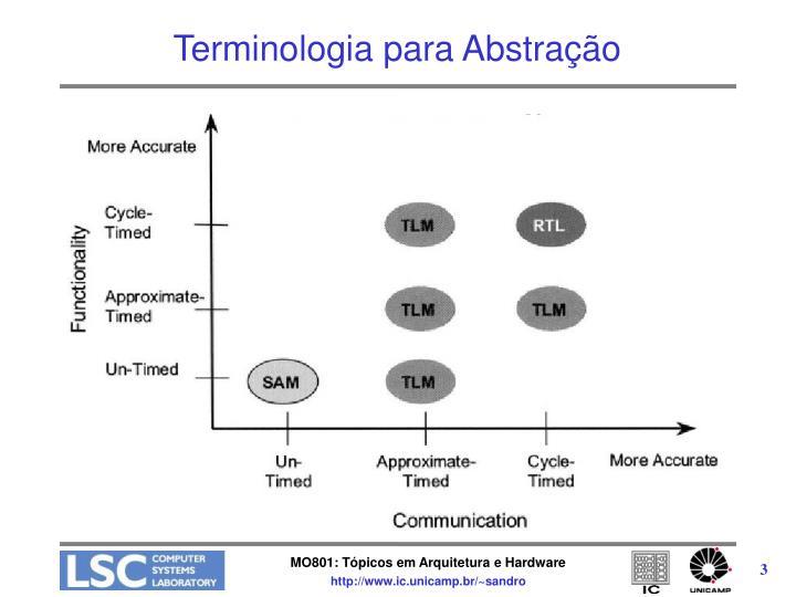 Terminologia para Abstração
