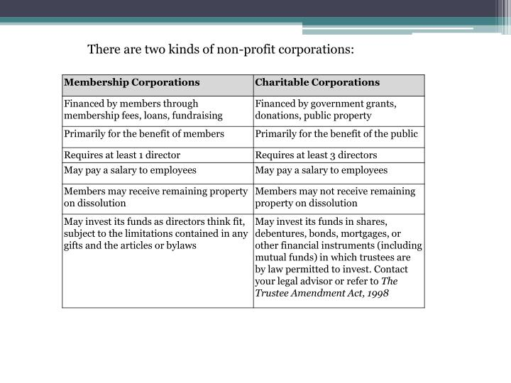 There are two kinds of non-profit corporations:
